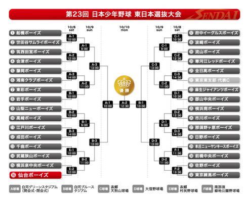23th_higashinihonsenbatsu.jpg