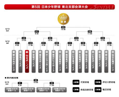 5th_aizutaikai2.jpg