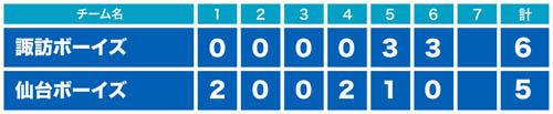 giantscup_score2_20130715110152.jpg